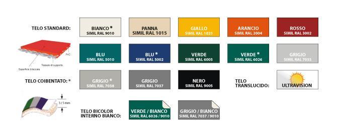 colori teli pvc per capannoni